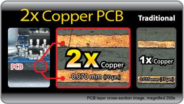 2x Copper PCB